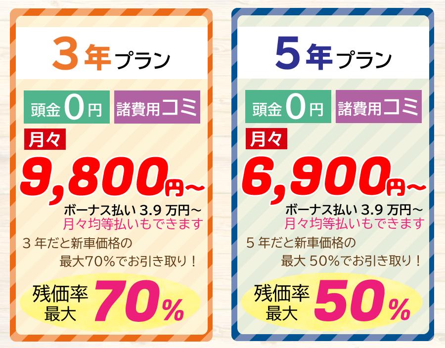 月々の支払いは3年プランは9900円~・5年プランは6900円~(各ボーナス払い3.9万~・月々均等払いも可能!)